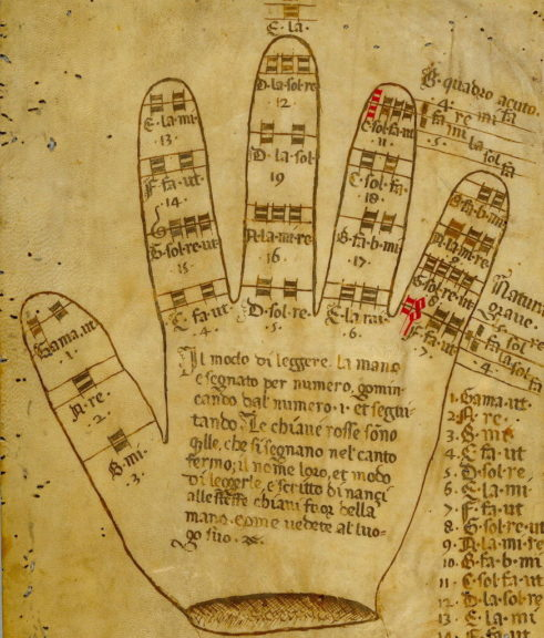 Research Shows Ancient Solfeggio Notes Can Heal Body and