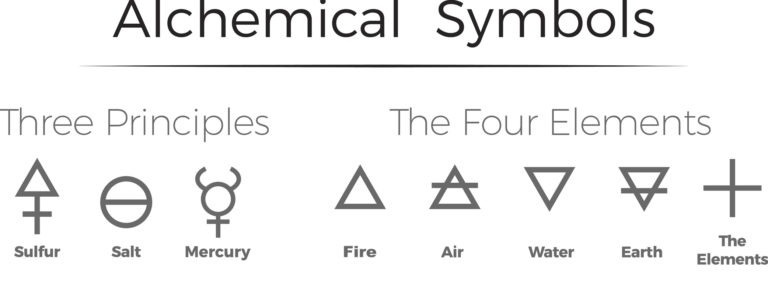 These Alchemical Symbols Were Called the Language of the