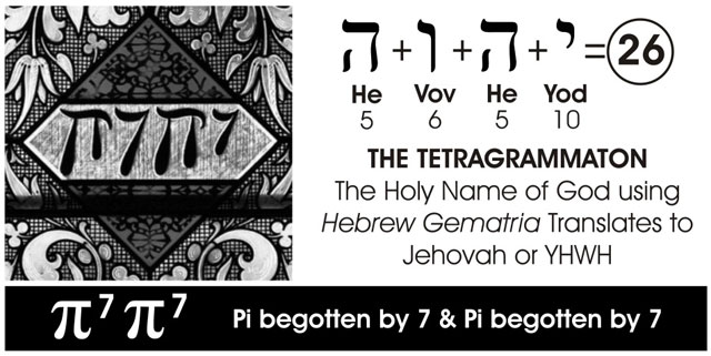 What is Gematria and Can It Unlock a Hidden Code to the